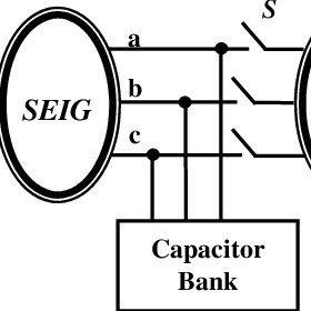 Per phase equivalent circuit of self excited induction