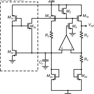 Schematic level simulations of the gain and PSRR of the