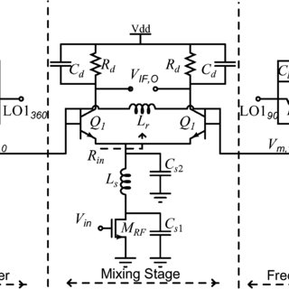 Schematic diagram of the magnetron operation circuit in a