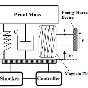 (PDF) Comparison of harvested energy in AC and DC standard