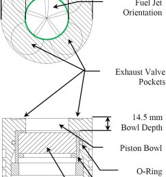 extended piston and combustion bowl geometry  [ 807 x 1670 Pixel ]