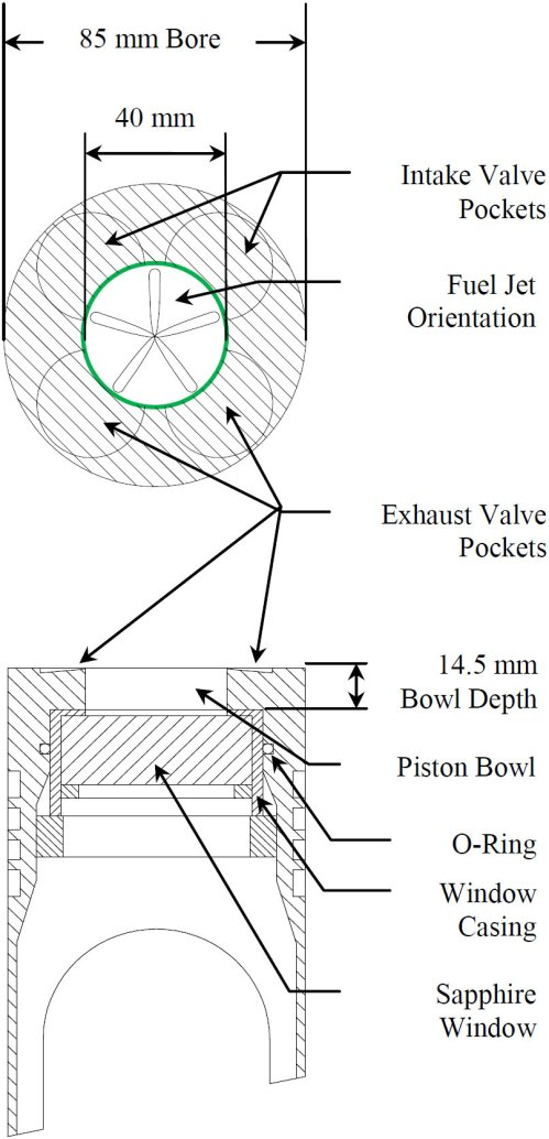 small resolution of extended piston and combustion bowl geometry