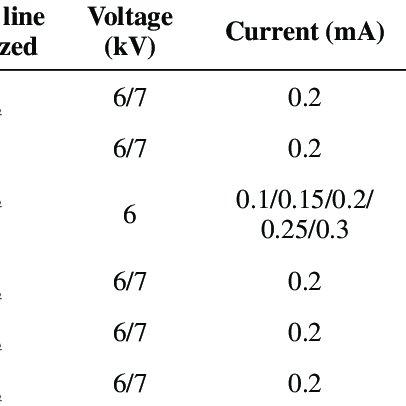 (PDF) Calcium Hardness Analysis of Water Samples Using