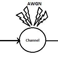 (PDF) Design of Convolutional Encoder and Viterbi Decoder