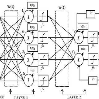 Performance of RNN assisted MIMO system with STBC for QPSK