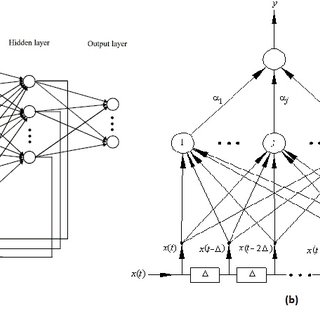 (PDF) I-vector Based Emotion Recognition in Assamese Speech
