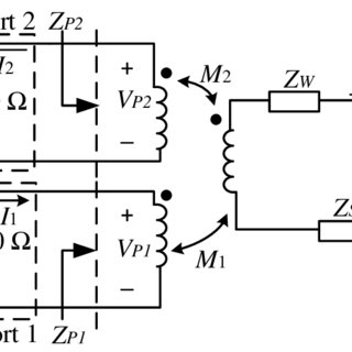 Simplified circuit of LISN between the live and ground