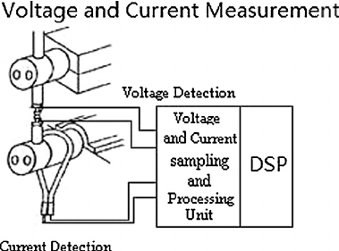 Electrode voltage and welding current measurement device