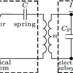 (PDF) The dynamic characteristics of harvesting energy