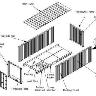 (PDF) CONTAINER ARCHITECTURE IN THE HOT-HUMID TROPICS