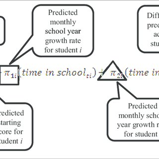 (PDF) Assessing the Growth of Gifted Students