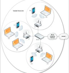 wired internet diagram [ 850 x 955 Pixel ]