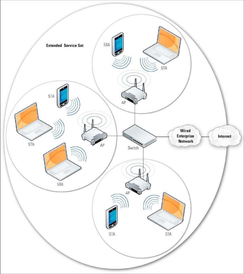 medium resolution of wired internet diagram