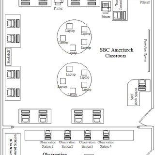 Figure 1: Floor Plan of the SBC Ameritech Classroom