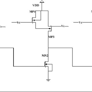 (a) voltage-controlled oscillator. (b) current-controlled