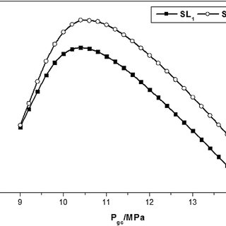 (PDF) Thermodynamic analysis of a novel ejector-cascade
