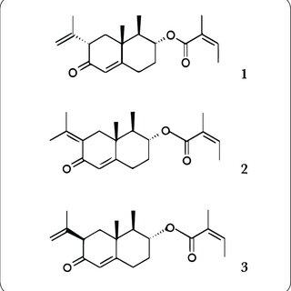 (PDF) A sensitive method to study pharmacokinetics and