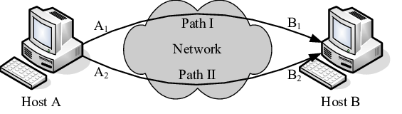 Physical separation of two communication paths   Download ...