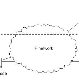 Simulation model in OPNET Modeler Three types of mobile