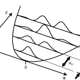 Example architecture of superconductive quantum computer