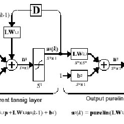 Manual Segmentation program interface. an appropriate FFT