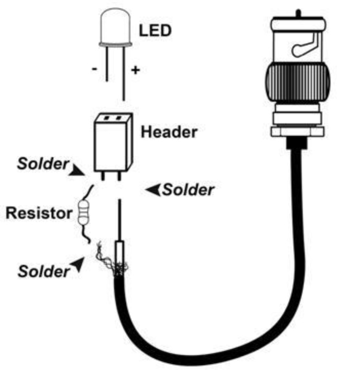 Schematic of the LED light stimulus assembly. A standard