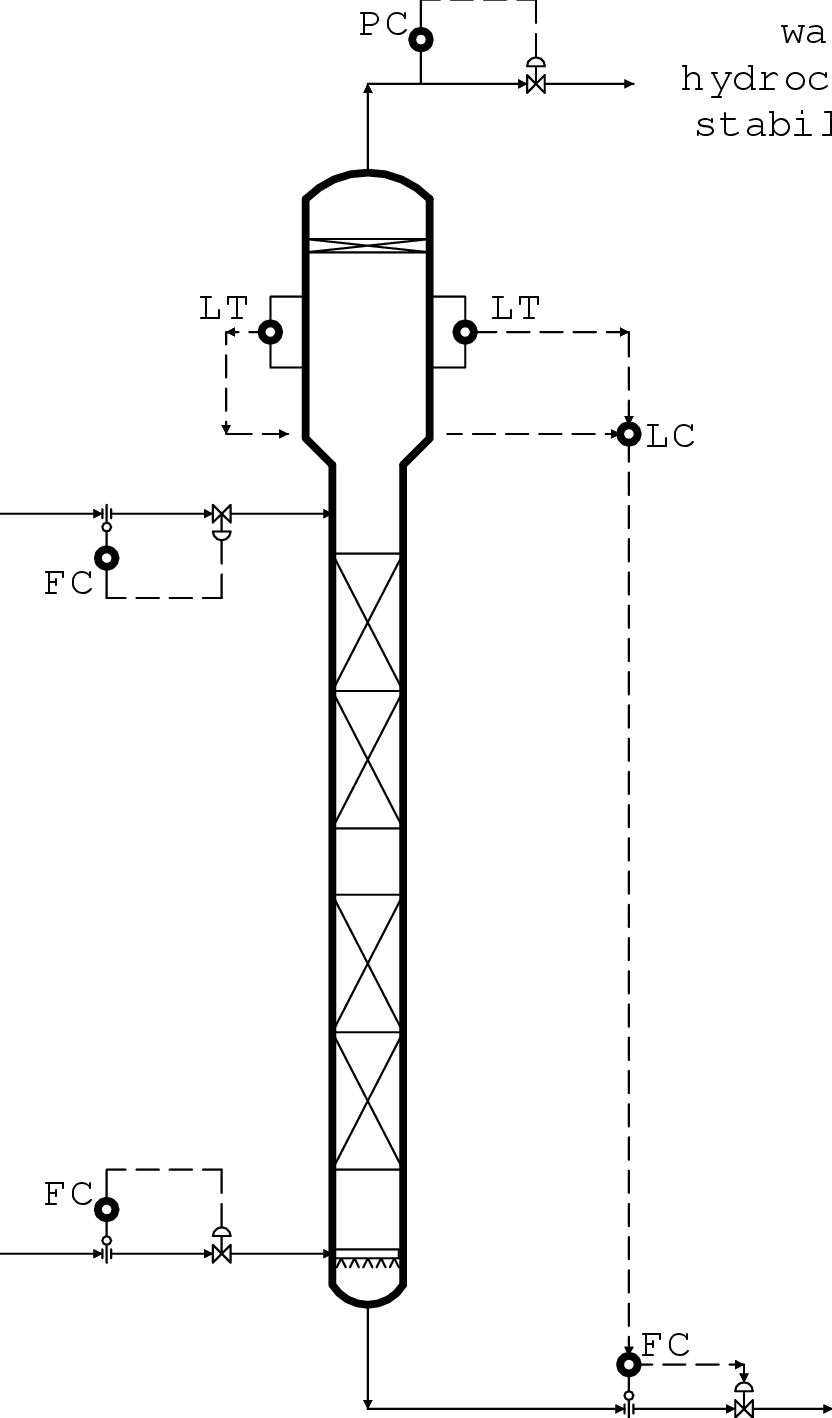hight resolution of water wash column