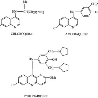 Chemical structures of chloroquine, amodiaquine, and
