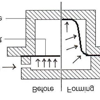 (PDF) FINITE ELEMENT ANALYSIS OF SUPERPLASTIC FORMING