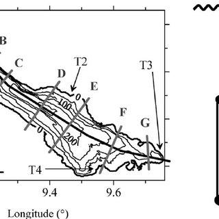 (PDF) Lake-wide distributions of temperature