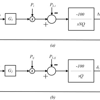 Current switch response of three phase rectifier diode