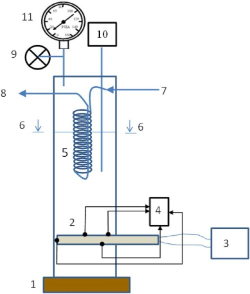 small resolution of schematic of experimental set up 1 stand base 2