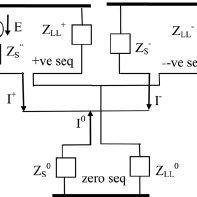 (PDF) Maintaining balanced three-phase load voltage during