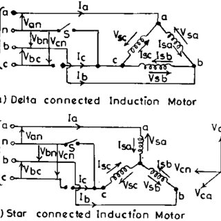 (PDF) A Novel Method of Starting a 3-Phase Induction Motor
