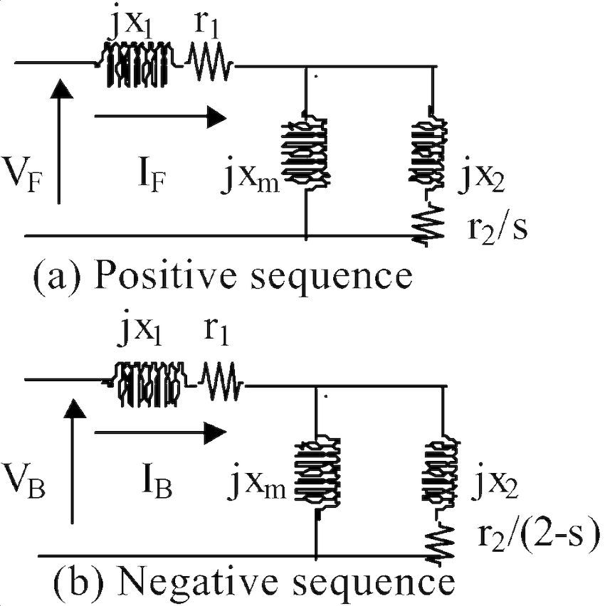 Sequence-equivalent circuit of three-phase induction motor