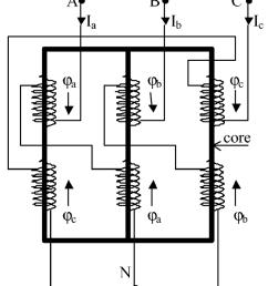 zigzag transformer winding connection download scientific diagram gold zig zag zig zag wiring diagram [ 850 x 943 Pixel ]