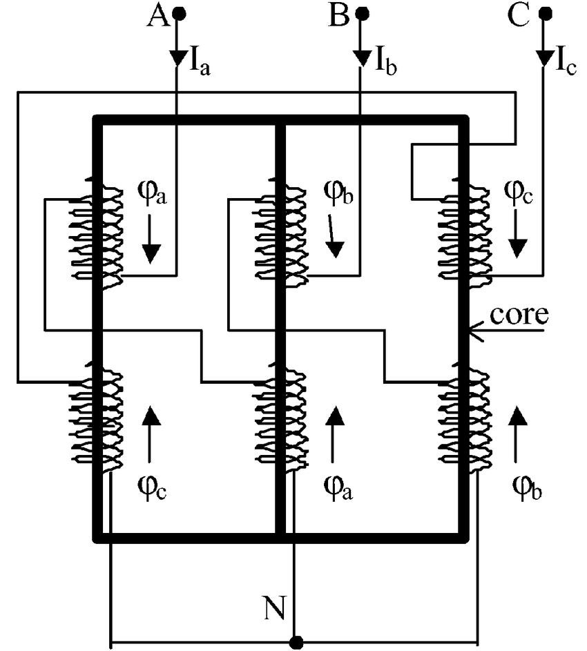 hight resolution of zigzag transformer winding connection