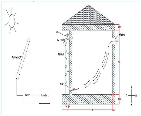 Schematic diagram of the test room with PV Trombe wall
