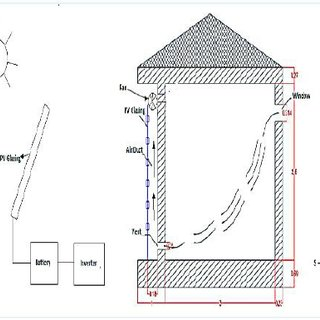 (PDF) Performance Evaluation of PV-trombe Wall for