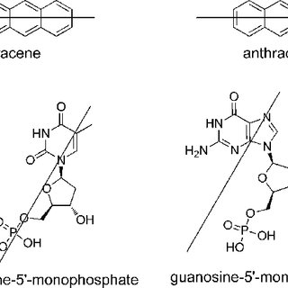 Raman spectrum of anthracene. (a) Powder spectrum and RLS