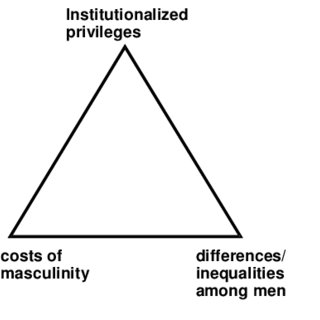 (PDF) Framing the Involvement of Men in Gender Equality in