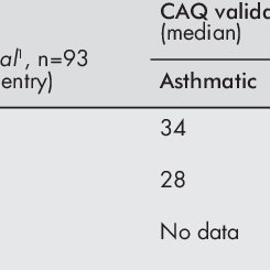 (PDF) Homeopathy in childhood asthma