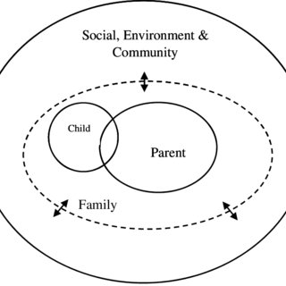 (PDF) Experiences and needs of parents of critically