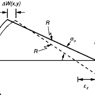High-pass 3x3 filters examples applied to figure 1a