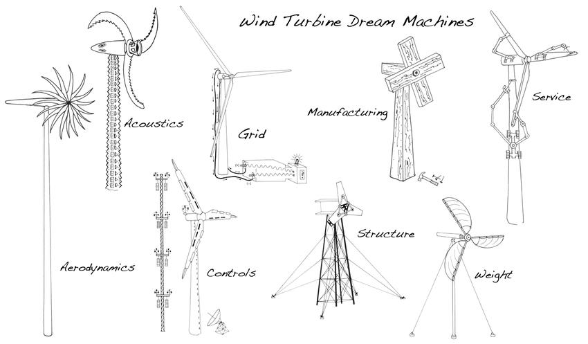 Dream Turbines: A Multidisciplinary View of Wind Turbine