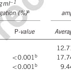 (PDF) No evidence for GNAS copy number variants in