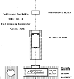 schematic diagram of the optical path of the serc uv scanning multi filter [ 850 x 1145 Pixel ]