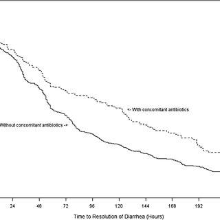 (PDF) Efficacy of Fidaxomicin Versus Vancomycin as Therapy