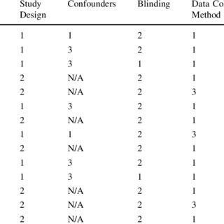 (PDF) Mindfulness-based interventions for binge eating: a
