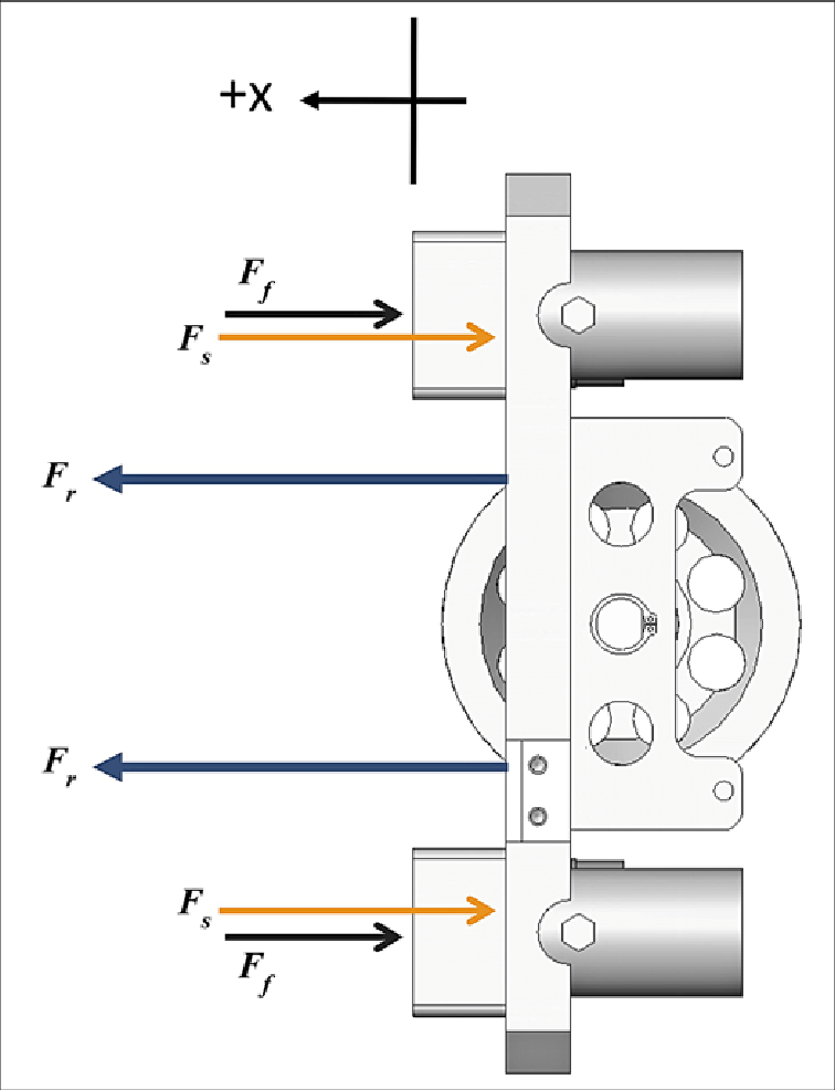 Free-body diagram on plate 2 connected to patient. Spring